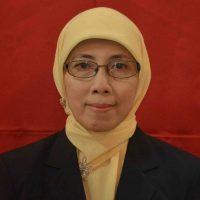 Dra. Sri Estu Winahyu, M.Pd